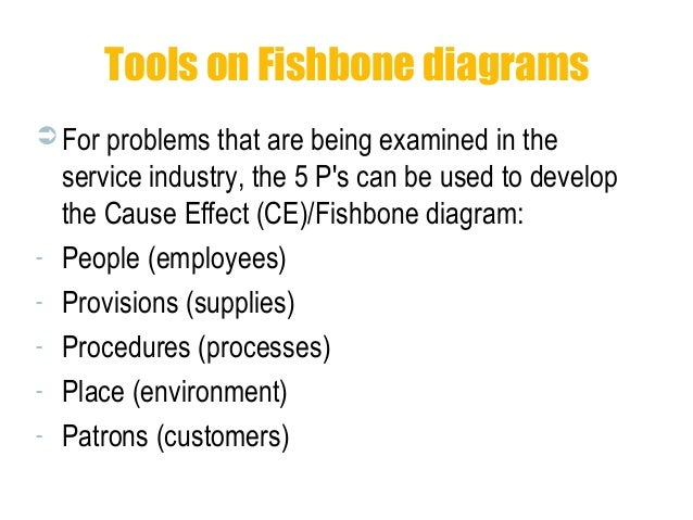 Fishbone analysis edited 8 tools on fishbone diagrams ccuart Choice Image