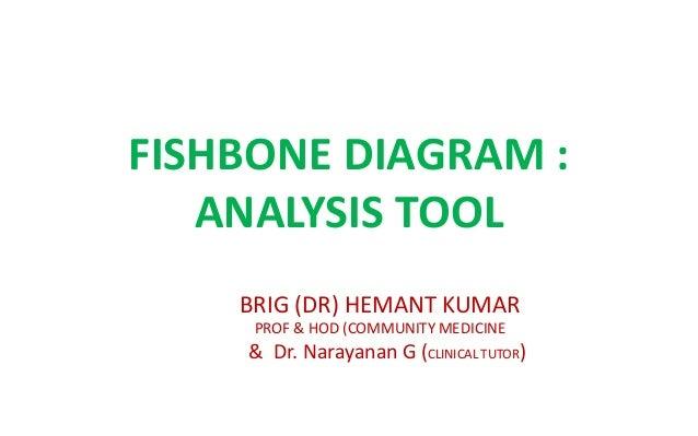 Fish bone diagram a problem solving tool fishbone diagram analysis tool brig dr hemant kumar prof hod community ccuart Images