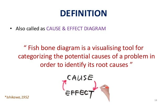 Fish bone diagram a problem solving tool definition ccuart Image collections