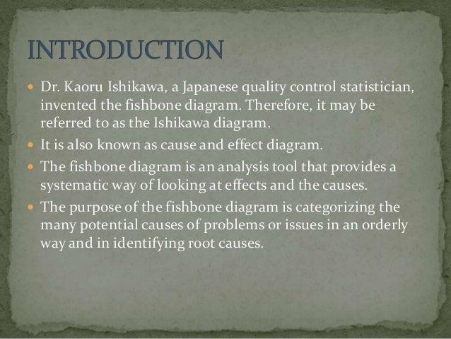 Fishbone diagram and six thinking hats