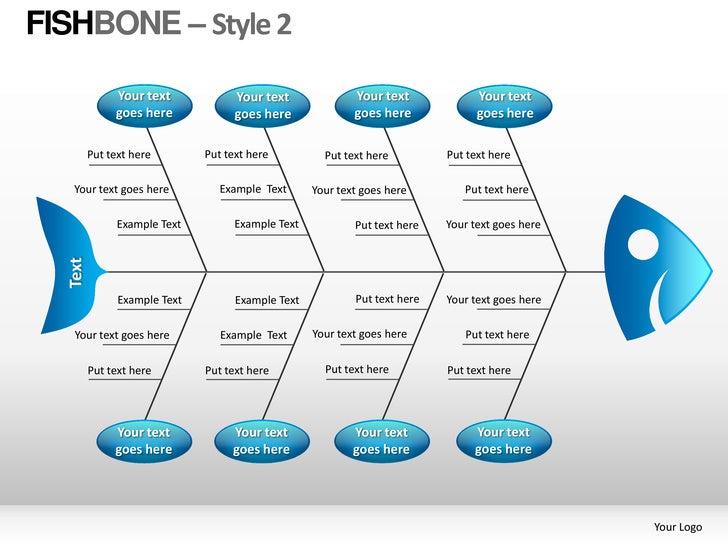 Fishbone Diagram Ppt Download Orgsan Celikdemirsan Com