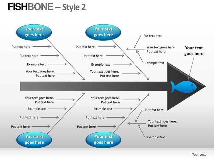 34 Fishbone Diagram Template Powerpoint