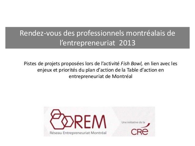 Rendez-vous des professionnels montréalais de l'entrepreneuriat 2013 Pistes de projets proposées lors de l'activité Fish B...
