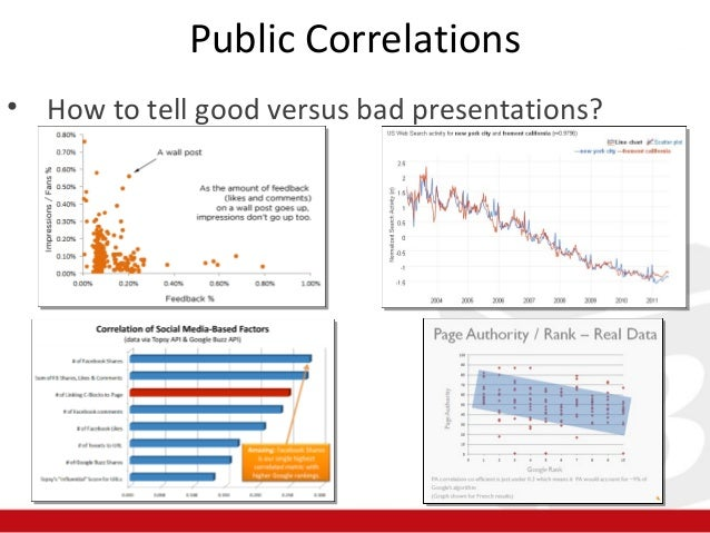 The Great Correlation vs Causation Debate: Testing, Proving, and Digging at SMX East 2011 by Micah Fisher-Kirshner Slide 3