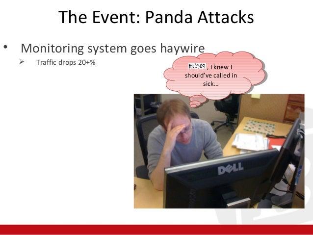 Google Survivor Tips at 2011 SMX Advanced Slide 3