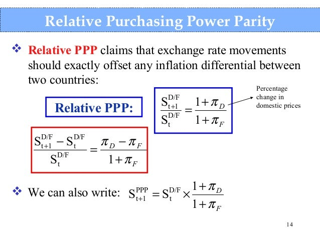 what is the expected relationship between the relative real interest rates of two countries The condition stating that the interest rate differential between two countries is real interest rates relative purchasing power parity relationship.