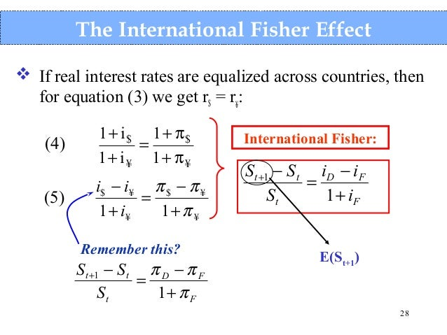 the fisher effect Domestic fisher effect definition - in foreign exchange terminology, the domestic fisher effect refers to the hypothetical long-term relationship between a country.