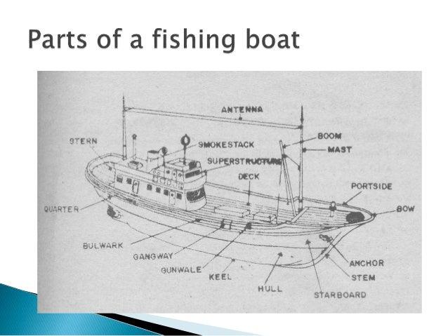 fishing boat 7 638?cb=1493001656 fishing boat port side of boat diagram at n-0.co