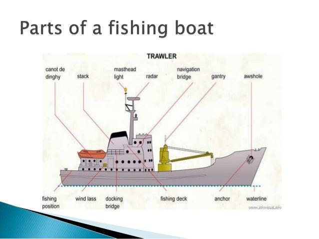 Trawler Yacht Diagram