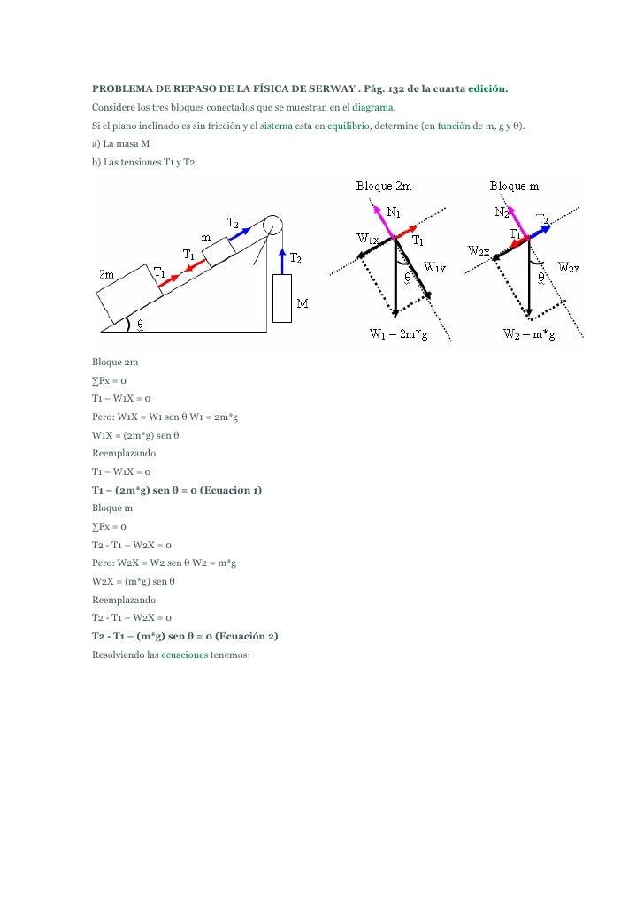 PROBLEMA DE REPASO DE LA FÍSICA DE SERWAY . Pág. 132 de la cuarta edición.Considere los tres bloques conectados que se mue...
