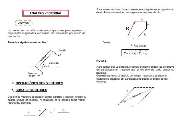 análisis dimensional y vectores  Slide 3