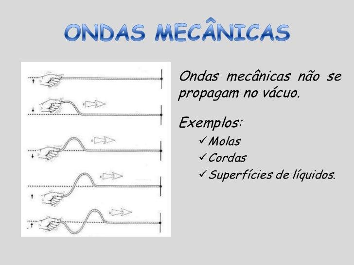ONDAS MECÂNICAS<br />Ondas mecânicas não se propagam no vácuo.<br />Exemplos:<br /><ul><li>Molas