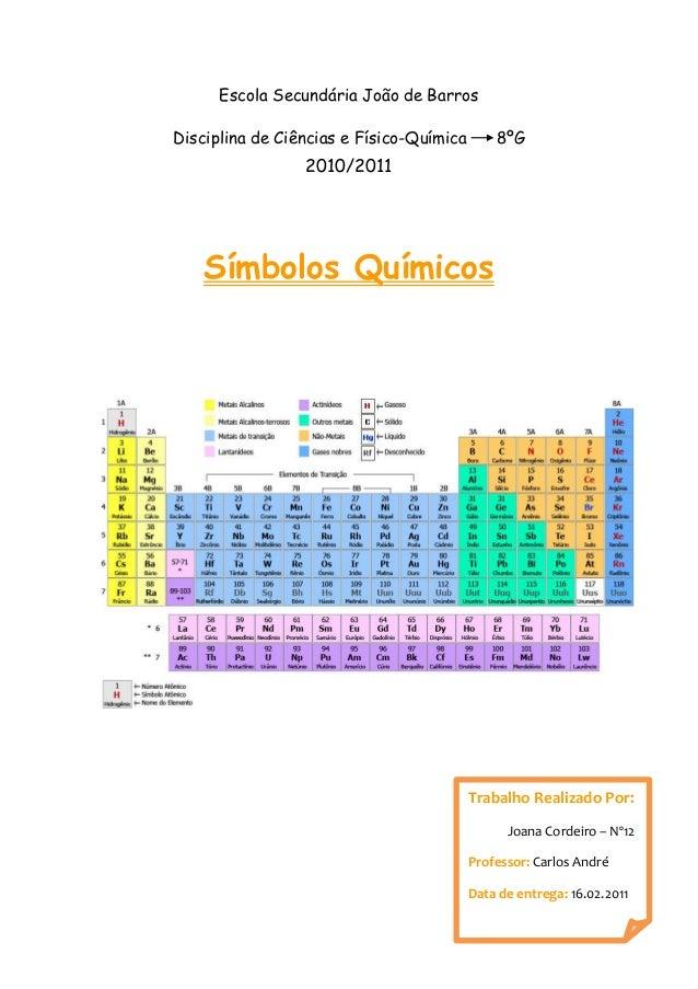 Escola Secundária João de BarrosDisciplina de Ciências e Físico-Química       8ºG                 2010/2011    Símbolos Qu...