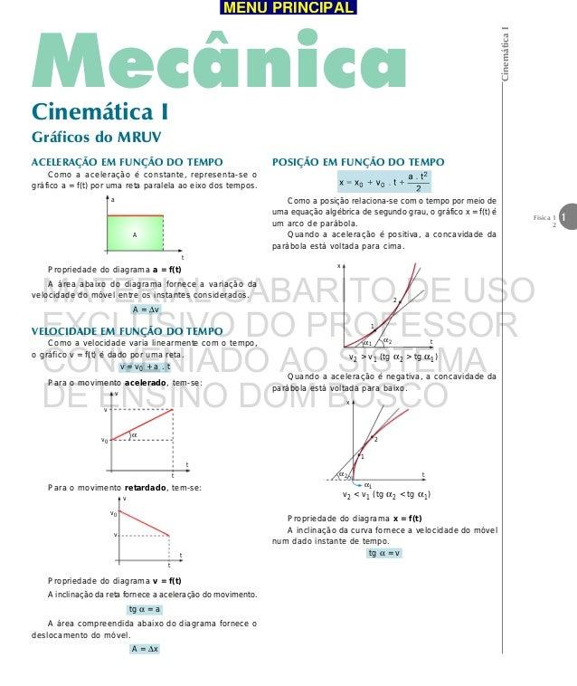 1Física 12CinemáticaIMecânicaCinemática IPropriedade do diagrama a = f(t)A área abaixo do diagrama fornece a variação dave...