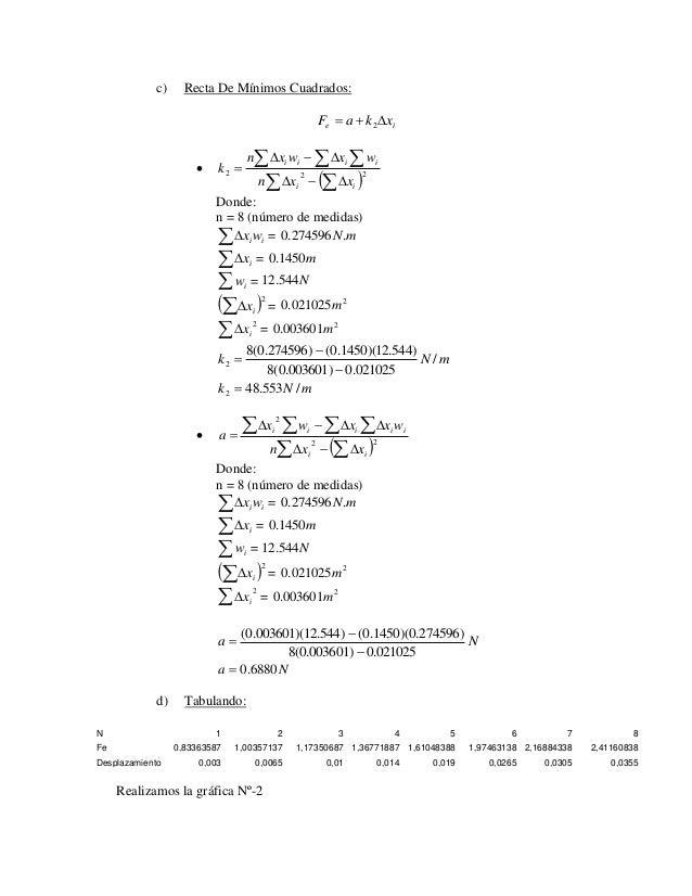 c) Recta De Mínimos Cuadrados:  e i F  a  k x 2                     2 2 2  i i  i i i i  n x x  n x w x ...