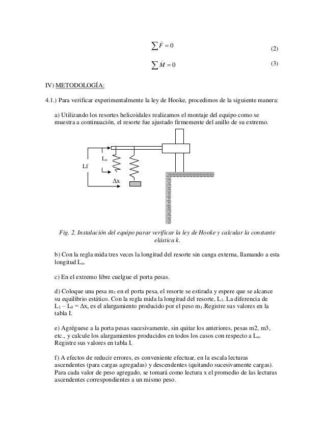 (2)  (3)  IV) METODOLOGÍA:  4.1.) Para verificar experimentalmente la ley de Hooke, procedimos de la siguiente manera:  a)...