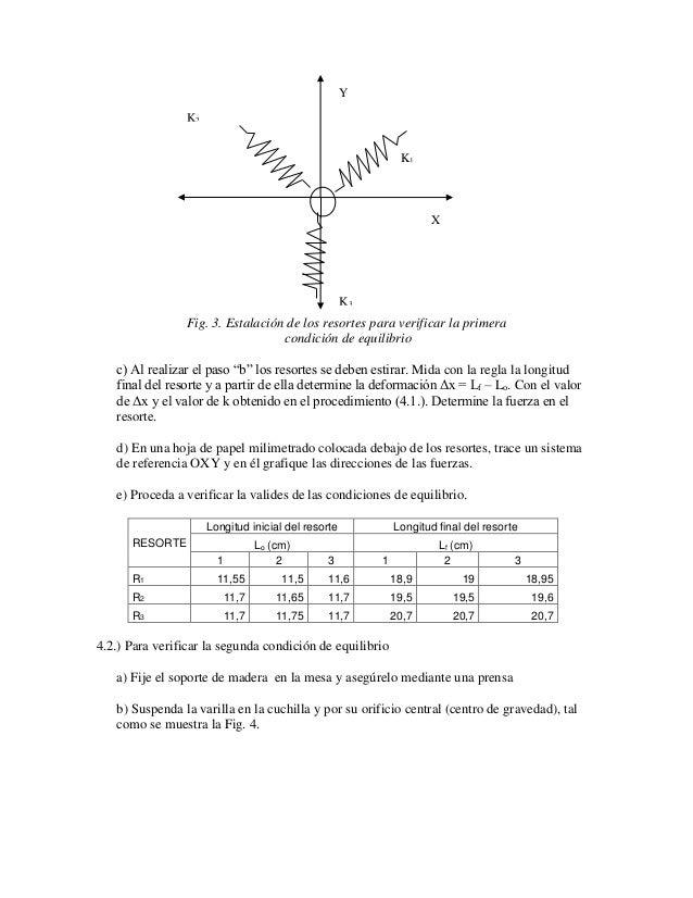 Resortes pdf