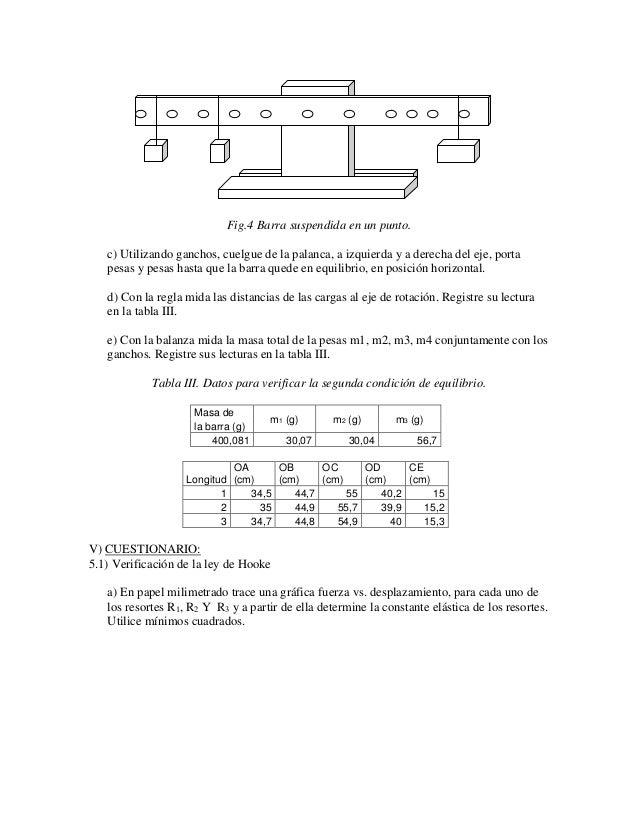 Fig.4 Barra suspendida en un punto.  c) Utilizando ganchos, cuelgue de la palanca, a izquierda y a derecha del eje, porta ...