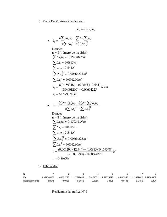 c) Recta De Mínimos Cuadrados :  e i i F  a  k x                     1 2 2  i i  i i i i  n x x  n x w x...
