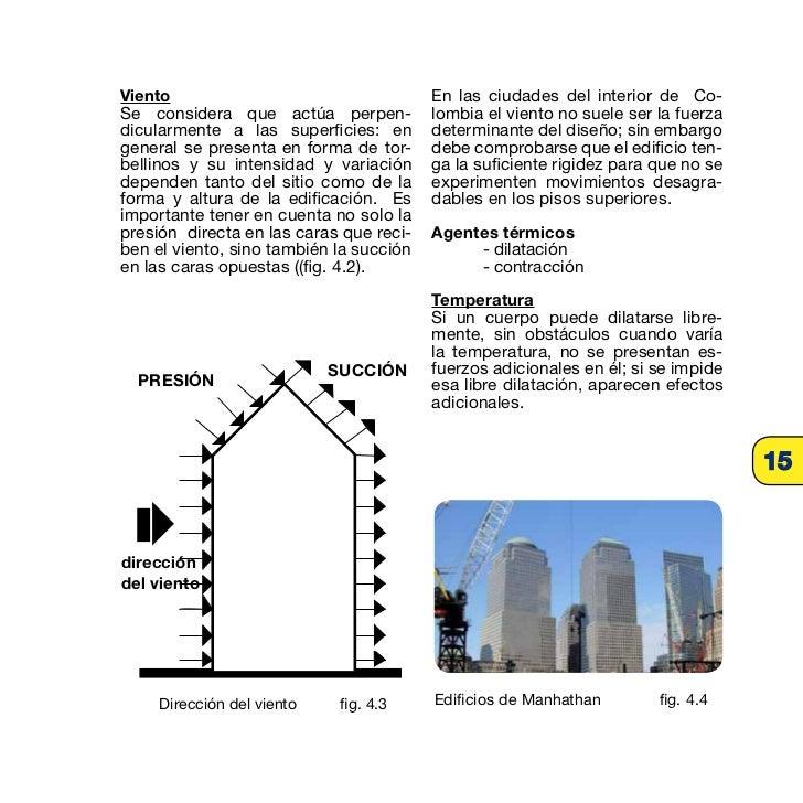 Fisica para arquitectos for Arquitectura definicion
