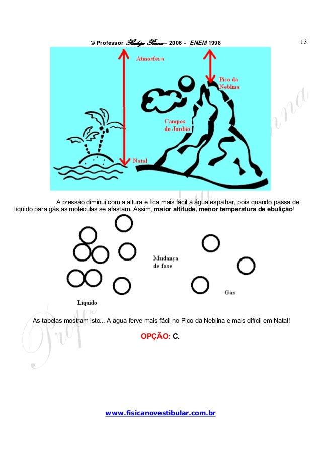 © Professor Rodrigo Penna – 2006 – ENEM 1998www.fisicanovestibular.com.br13A pressão diminui com a altura e fica mais fáci...
