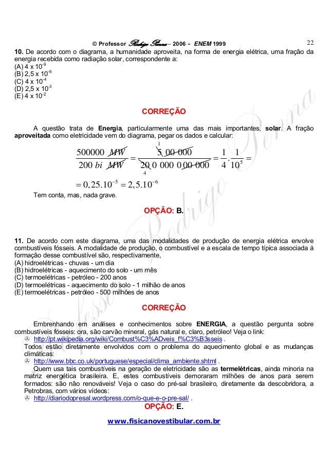 © Professor Rodrigo Penna – 2006 – ENEM 1999www.fisicanovestibular.com.br2210. De acordo com o diagrama, a humanidade apro...