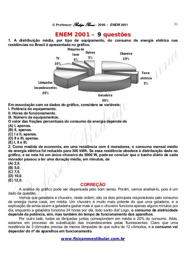 © Professor Rodrigo Penna – 2006 – ENEM 2001www.fisicanovestibular.com.br31ENEM 2001 – 9 questões1. A distribuição média, ...