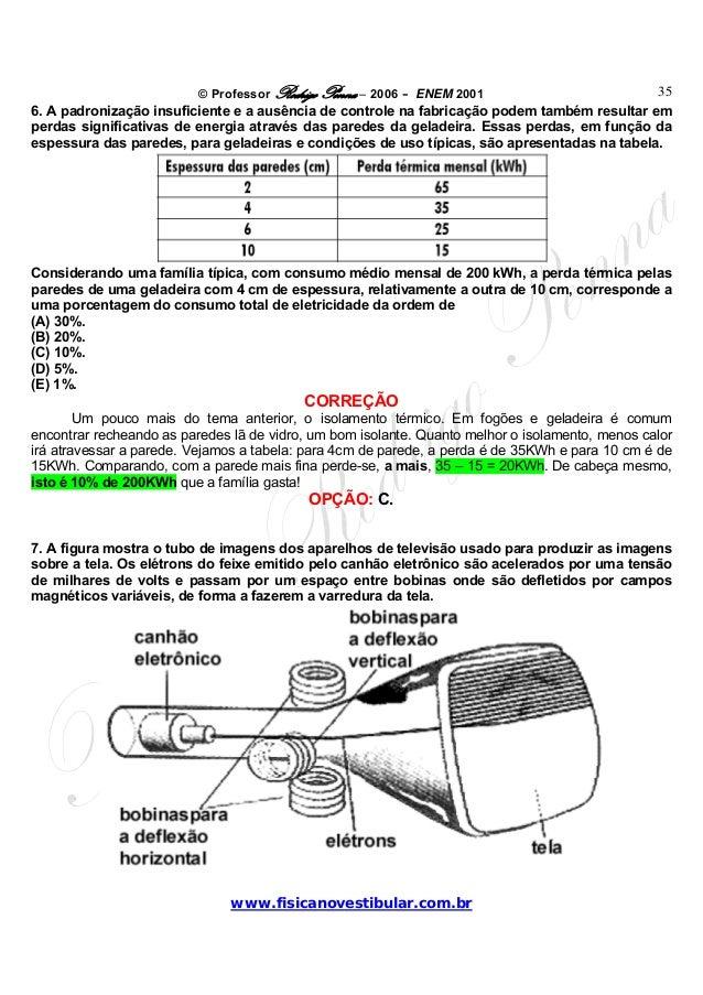 © Professor Rodrigo Penna – 2006 – ENEM 2001www.fisicanovestibular.com.br356. A padronização insuficiente e a ausência de ...