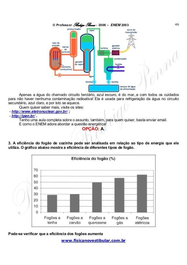 © Professor Rodrigo Penna – 2006 – ENEM 2003www.fisicanovestibular.com.br46Apenas a água do chamado circuito terciário, az...