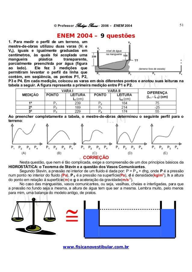 © Professor Rodrigo Penna – 2006 – ENEM 2004www.fisicanovestibular.com.br51ENEM 2004 – 9 questões1. Para medir o perfil de...