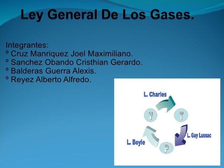 Integrantes: º Cruz Manriquez Joel Maximiliano. º Sanchez Obando Cristhian Gerardo. º Balderas Guerra Alexis. º Reyez Al...