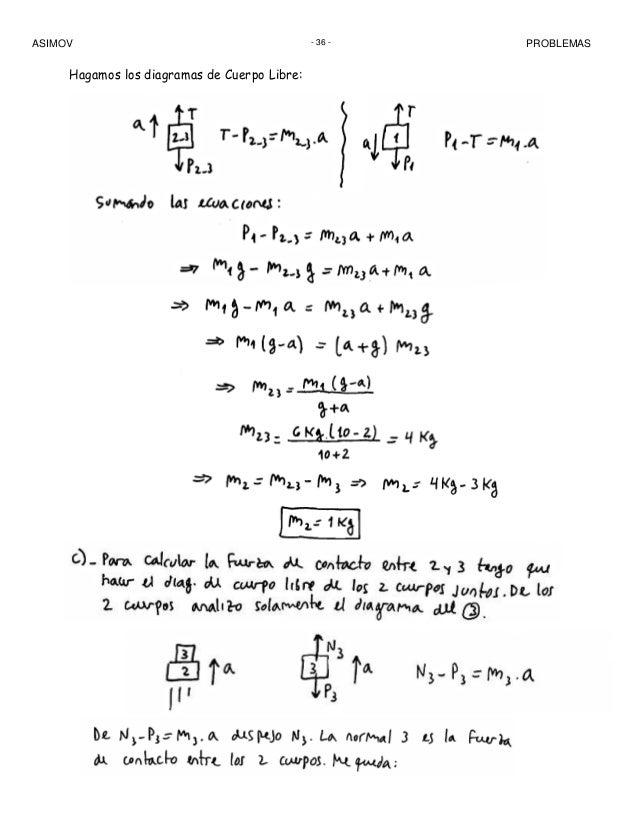 Fisica para cbc
