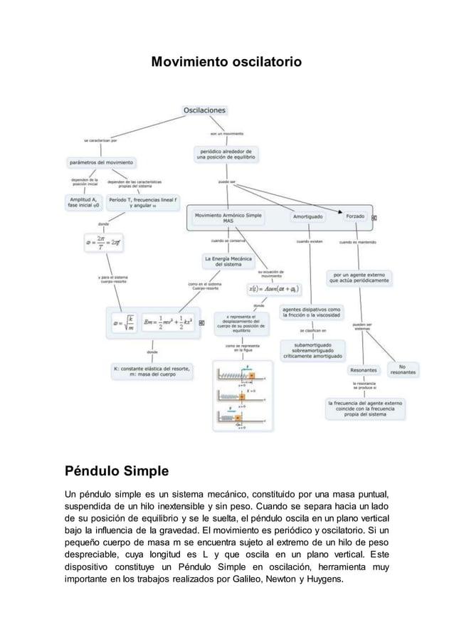 Movimiento oscilatorio Péndulo Simple Un péndulo simple es un sistema mecánico, constituido por una masa puntual, suspendi...