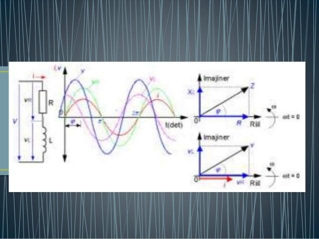 Diagram fasor 28 images elektronika dasar pengenalan komponen diagram ccuart Choice Image