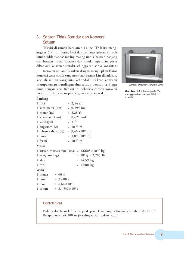 Contoh Soal Besaran Turunan Kecepatan Rommy 7081