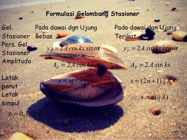 Gelombang Stasioner Slide 3