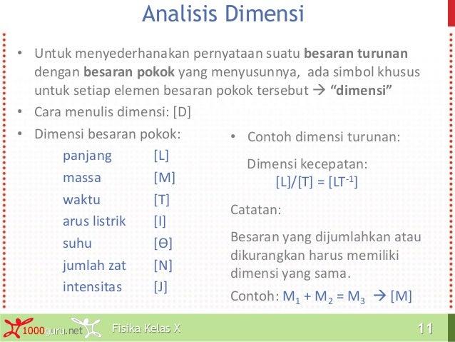 Fisika Kelas X Besaran Satuan Dan Pengukuran