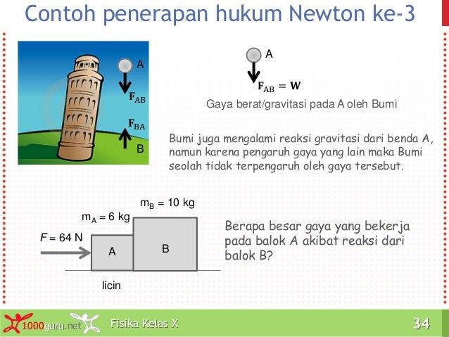 Hasil gambar untuk Hukum newton