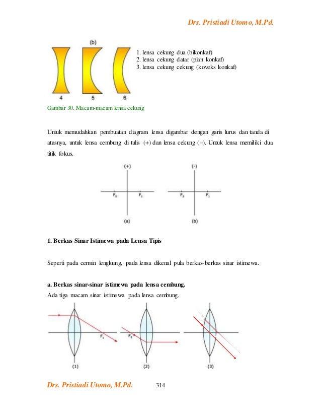 Fisika Kelas xi Bab10 Optika Geometrik