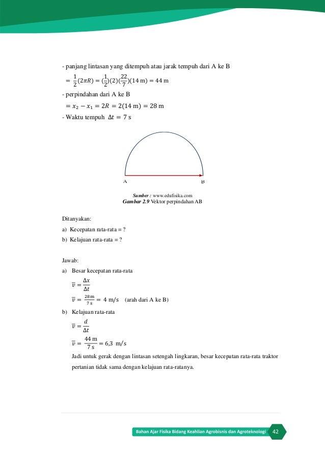 Bahan Ajar Fisika Untuk Smk Mak Kelas X Bagian 1
