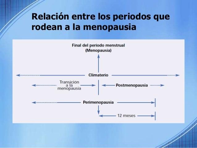 Relación entre los periodos que rodean a la menopausia