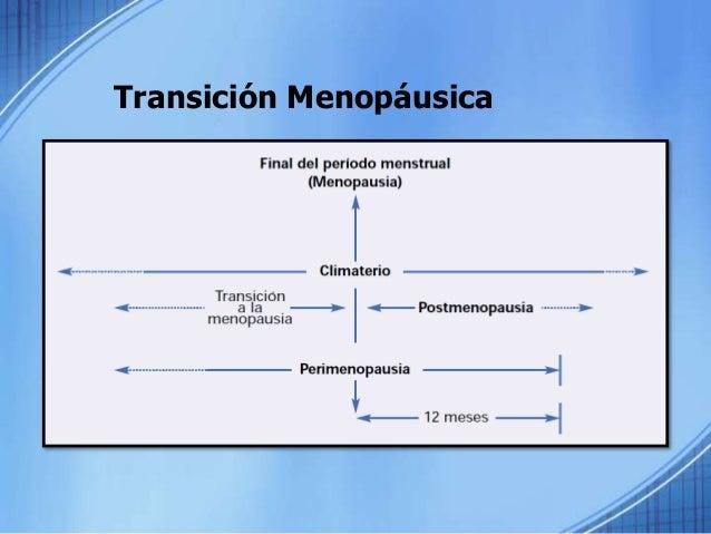 Premenopausia • Término ambiguo que refiere a 1 o 2 años anteriores a la menopausia o a todo el periodo reproductor anteri...