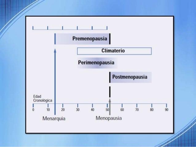 MENOPAUSIA PREMATURA • Menopausia que ocurre a una edad menos de dos desviaciones normales debajo de la media estimada par...