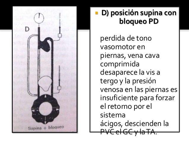  E) posición lateral con bloqueo PD perdida del tono vasomotor en las piernas, no hay compresión en la aorta o vena cava ...