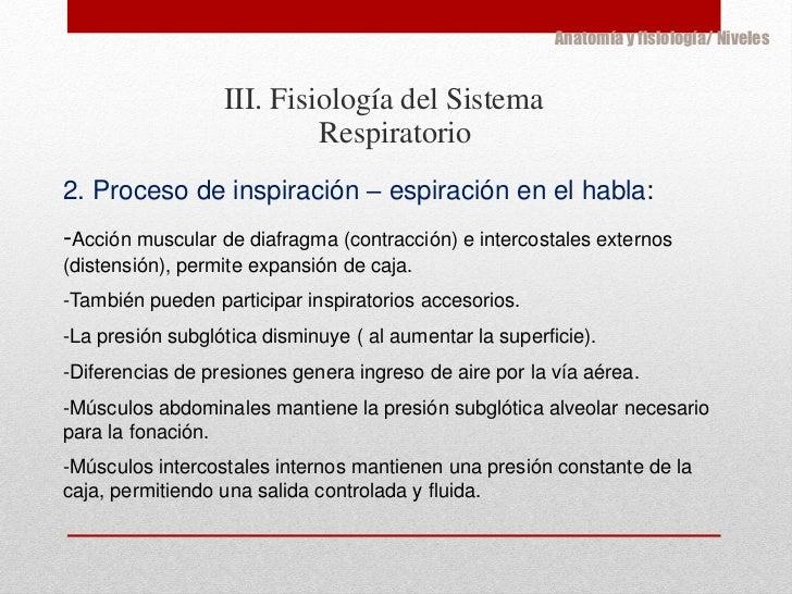 Fisiología de la voz-