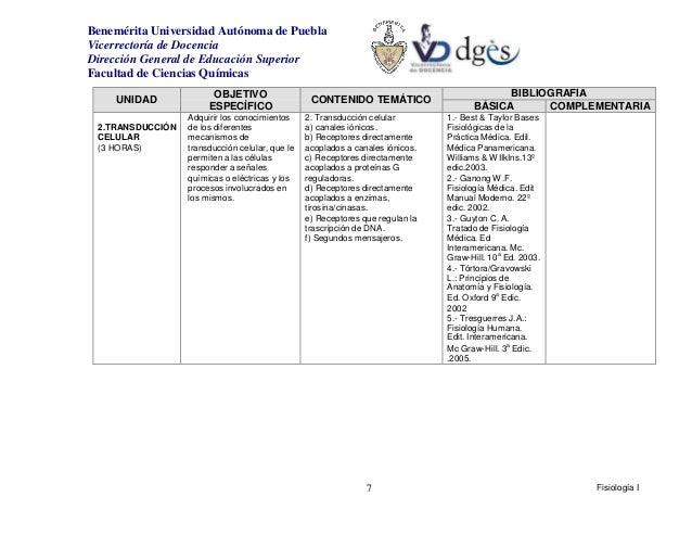 plan de estudios Fisiología I