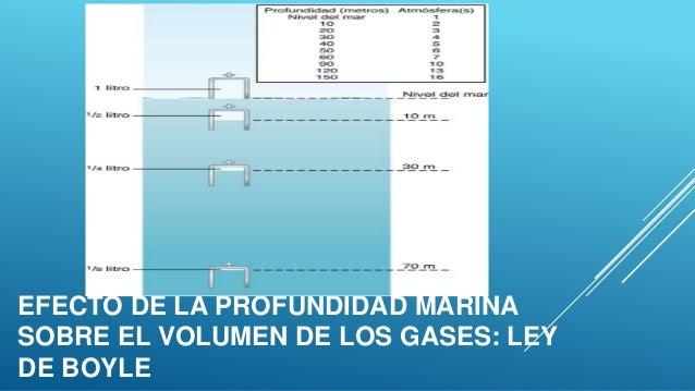 NARCOSIS POR NITRÓGENO A PRESIONES DE ESTE GAS ELEVADAS