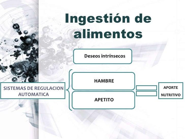 Ingestión de alimentos<br />Deseos intrínsecos<br />HAMBRE<br />APORTE <br />NUTRITIVO<br />SISTEMAS DE REGULACION AUTOMAT...