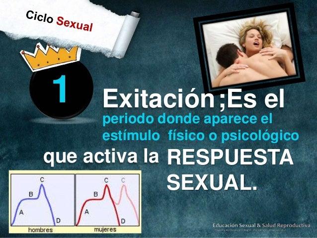 Mujeres 1. disminuye la lubricación vaginal en relación con el volumen que se produce durante la fase de excitación.  2  2...