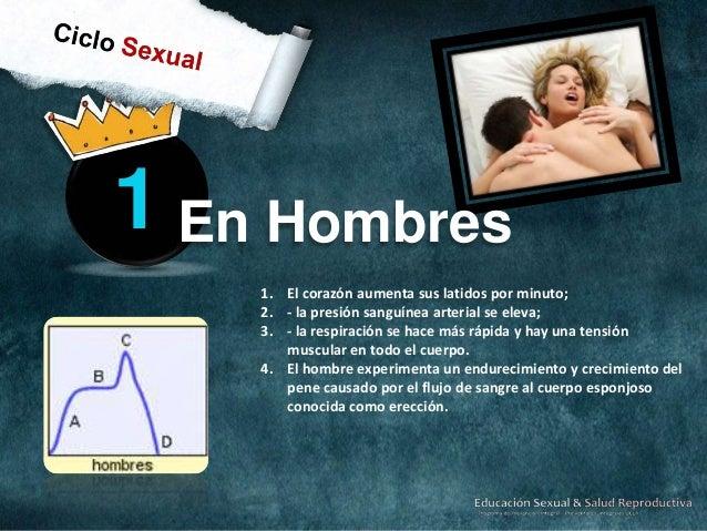 Como probar el orgasmo a un pequeño miembro